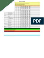 3Point Sdlc Estimating Template