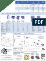 Fórmulario propiedades mecánicas de rocas.pdf