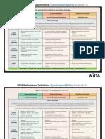 wida performance definitions  k-12 -1