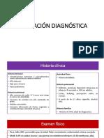 Evaluación Dx HTA