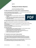 English Objectives