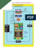 C. Pueblo, Estado, Gobierno y Administración Pública.pdf
