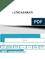 Kaedah & Teknik Pengajaran-bab 2 Pedagogi2