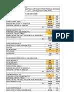 Plinth Beam Design Calculation