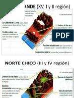 Guia recursos y zonas naturales 5° 2019