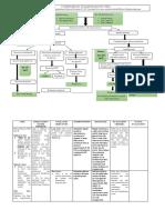 NCP-DM-II-PART-2.docx