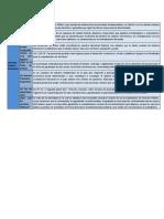 API 1 Derecho Público