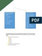 codificacao dos implementos.docx