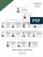 mda top level org chart