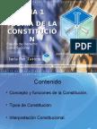1  DerCons - Concepto y Funcion de la Constitucion