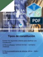 2  DerCons - Tipos de Constitucion