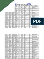 Elenco Iscritti Laghi 2019