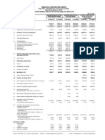 IOC Financial Result MAY 2010v1