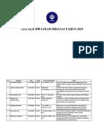 Tim Pkm Didanai Ipb 2019
