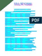 Irregular Verbs.docda64f