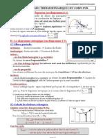Les Diagrammes Thermodynamiques