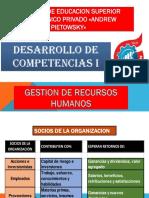 Grh Desarrollo Competencias 1