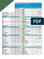 Plan-de-Estudio-Indust-CU-20-02-2018-1.pdf