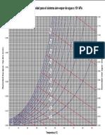 6-Diagrama de Humedad.pdf