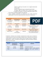 Tarea 1 Microbiología.docx