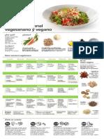 Lékué planificador menú vegetariano y vegano.pdf