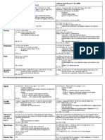 Basic Citation Formats