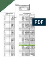 Comparativo Acero 1045-1018