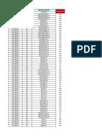 Implementation Sheet