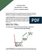 Relacion precio - volumen.docx