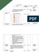 teaching plan on constipation.doc