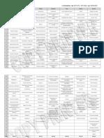 Temario t4 (de PDF).