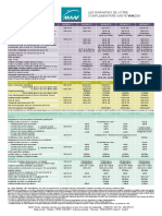 Tableau Garanties Contrat Complementaire Sante