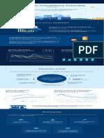 InfografiaFinal Bbva Reach Sector Inmobiliario