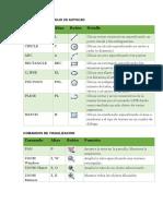 PRINCIPALES COMANDOS.docx