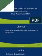 PYP3 0101 La Publicidad Como Un Proceso