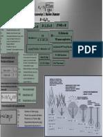 formulas perf.docx