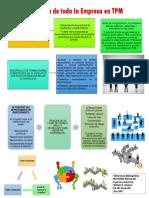 3.5 Cooperacion de toda la empresa en TPM.pptx