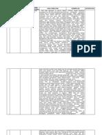Matriks Tabel Jurnal