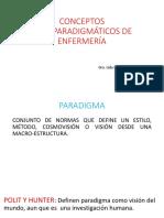Conceptos Metaparadigmáticos de Enfermería