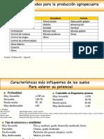 1 Evaluación aptitud de las tierras.pdf