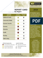 2019 ACT Rochester Regional Report Card