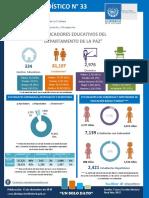 Boletin Estadistico n 33 - Indicadores Educativos Del Departamento de La Paz