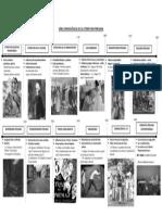 Cronologia-de-La-Literatura-Peruana.docx