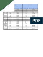 Tabla Residuos Con Porcentajes