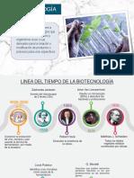 Linea del tiempo biotecnología (1).pptx