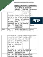ORGANIZADOR SEMANAL VACACIONES 04- 08 de Febrero  de 2019. (1).docx