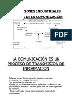 Que es la comunicación