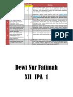 Dewi Nur Fatimah ( XII IPA1  ).docx