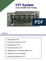 Engine CVVT System