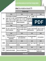 Exelearning - Rúbrica de Evaluación (2)